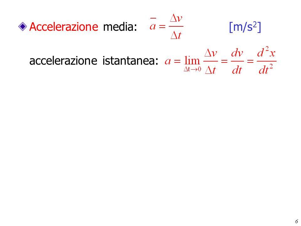 Accelerazione media: [m/s2]